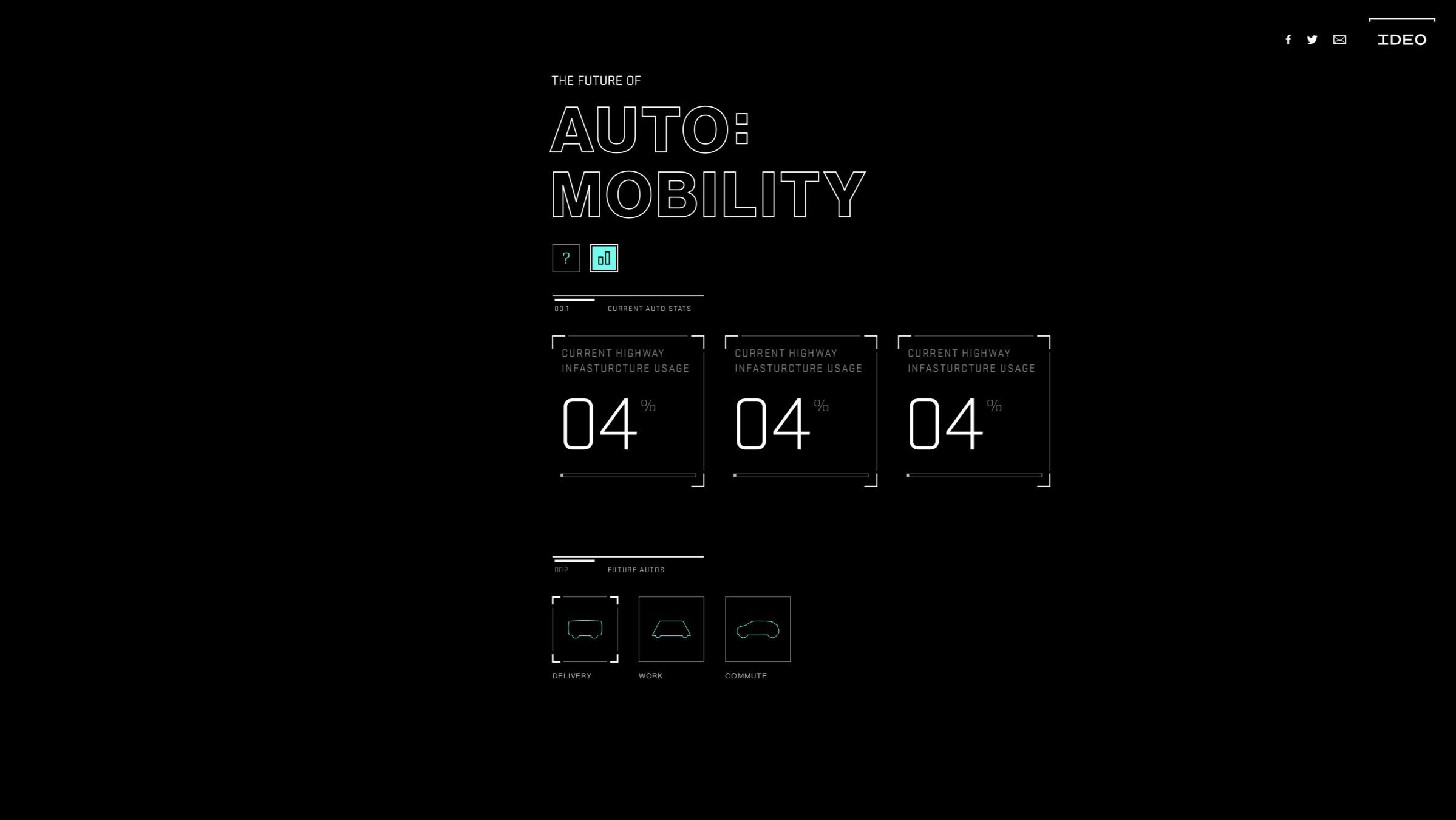 Automobility: Home